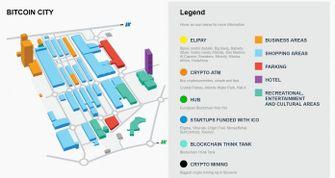 Bitcoin City