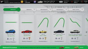 Gran Turismo 7 rijbewijs