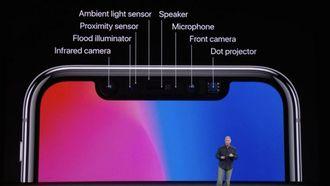 Apple time-of-flight truedepth camera