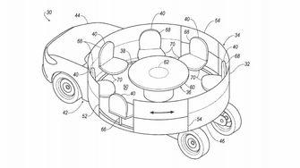 Ford patent autonome auto
