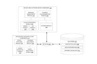 Google patent smartphone speaker netwerk