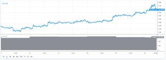 Marktkapitalisatie Bitcoin en Altcoins 9-16-6