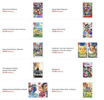 Nintendo Switch gamed