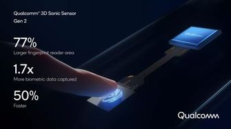 Qualcomm-scanner