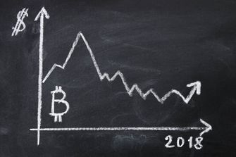 Bitcoin schoolbord