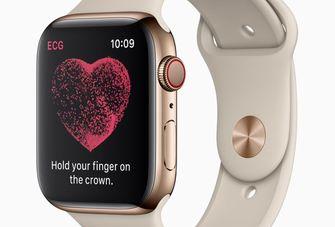 Apple Watch Series 4 ECG ondersteuning