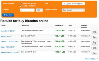Bitcoin ruilen Ethereum geld Localbitcoins