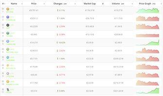 Crypto-analyse 13 augustus Bitcoin in consoldiatie, Altcoins afwachtend en Chainlink schiet weg.