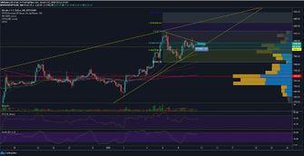bitcoin optie verhouding short long breekpunt