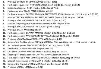 Marvel scènes 1