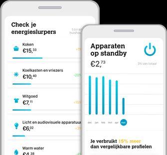 De Oxxio app