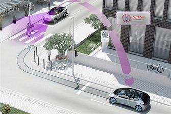 Volkswagen communicatie via pWLAN