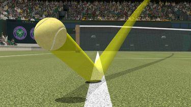 hawk-eye, Wimbledon