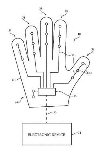 Apple handschoen