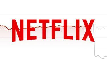 Netflix analyse aandelen