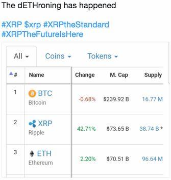 Ripple XRP ethereum