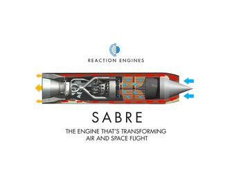 SABRE Reaction Engines hypersonisch vliegtuig