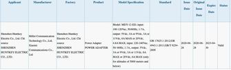 Xiaomi certificaat