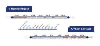 NS Reisplanner Xtra zitplaatszoeker