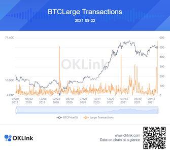 Grote Bitcoin transacties