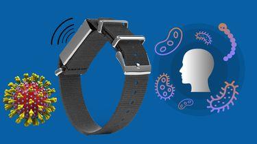 Armband tegen coronavirus