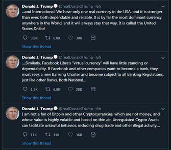 Tweets Donald Trump Bitcoin en cryptomunten