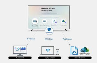 Chromecast Samsung remote access